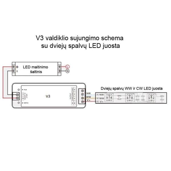 rgB valdiklio pajungimo shcema V3-L3