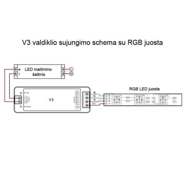 rgB valdiklio pajungimo shcema V3-L
