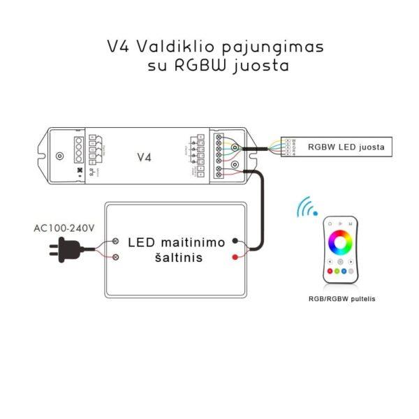 RGBW LED juostu valdiklis V4 3