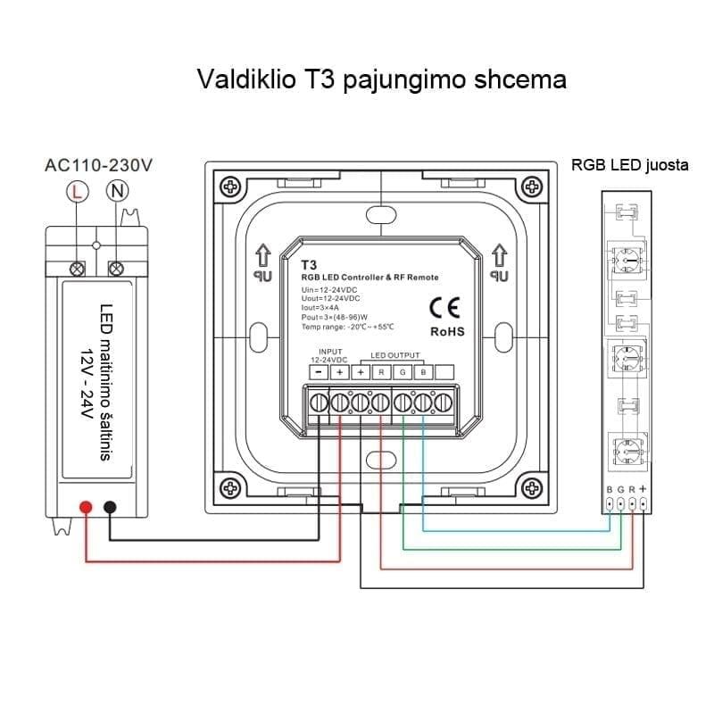 Sieninis sensorinis RGB LED valdiklis T3 pajungimas