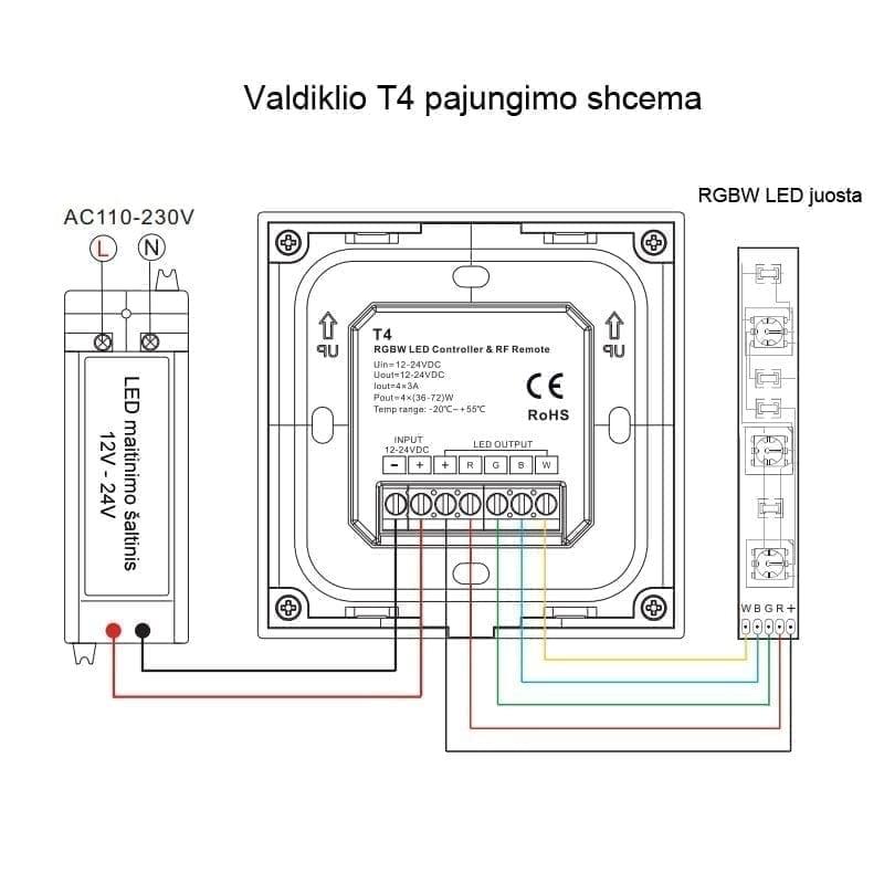 Sieninis sensorinis RGBW LED valdiklis T4B pajungimas